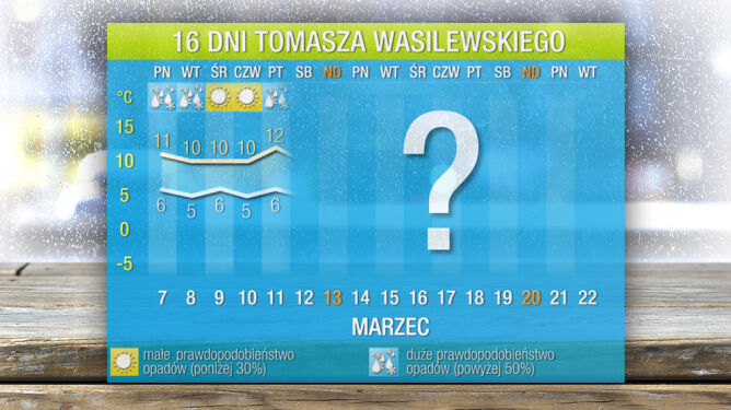 Prognoza pogody na 16 dni: zima pożegna się <br />z nami bardzo chłodno