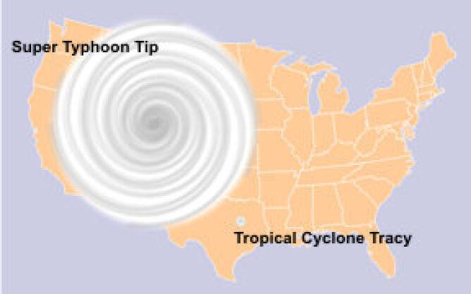 Skala huraganów